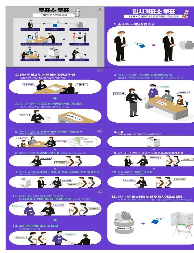 21대 국회의원선거, 4월 10일 ~ 4월 11일 국회의원선거 사전투표 실시