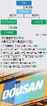 「1兆ウォンの借金」危機の斗山、強力な構造調整…お金になるものは全部売る