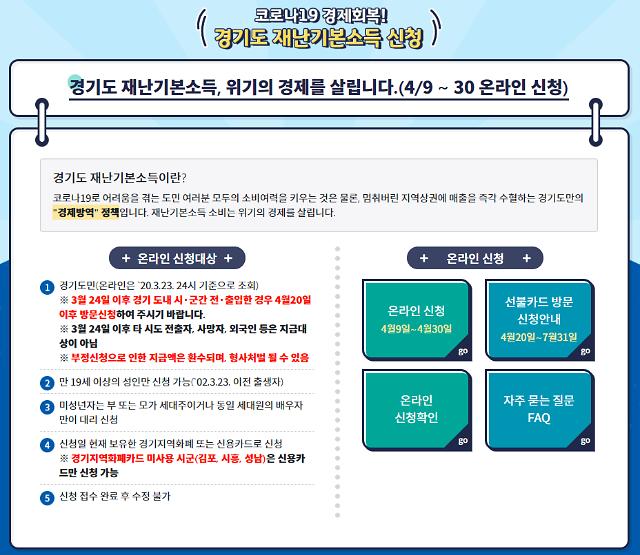경기도 재난기본소득 온라인 신청 시작···접수 방법은?