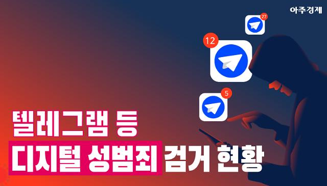 [사사건건] 텔레그램 등 성범죄 검거 현황 [아주경제 차트라이더]