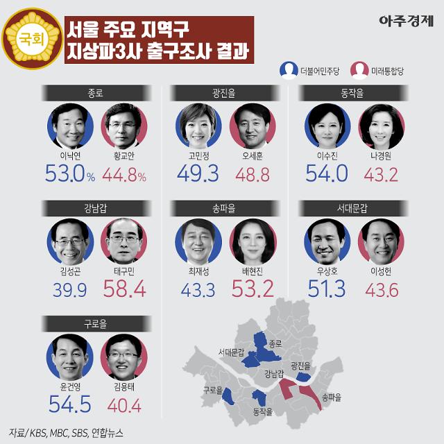 [총선 D데이] 서울 득표 현황 (15일 23시)