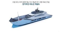 .Maritime ministry to develop electric coastal car ferry ship to reduce carbon emission.