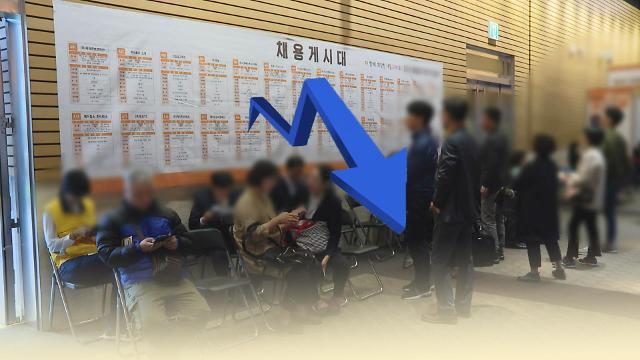 调查:韩大学毕业生招聘因疫情取消三分之二