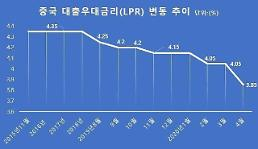 .一季度中国经济负增长 基准利率下调0.2个百分点.