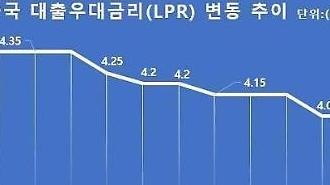 'Cú sốc tăng trưởng' của Trung Quốc 'Cắt lãi suất cơ bản' 0,2%