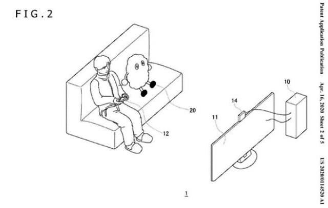 감정 로봇 나오나? 소니, 美 특허 신청 눈길