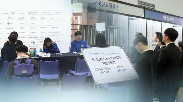 韩国大学毕业生首次入职的平均年龄是多少?