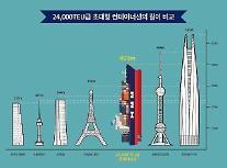 HMM、パリのエッフェル塔より長い世界最大のコンテナ1号線就航