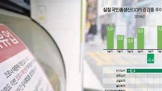 Hàn Quốc, 'Cú shock Corona' khiến tăng trưởng quý I/2020 còn -1.4%…Chỉ số tiêu dùng cá nHàn Quốc, 'Cú shock Corona' khiến tăng trưởng quý I/2020 còn -1.4%…Chỉ số tiêu dùng cá nhân tệ nhất sau IMFhân tệ nhất sau khủng hoảng tài chính