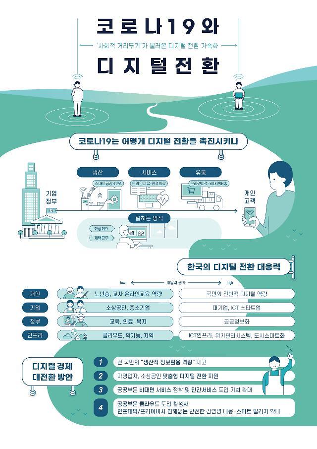 """첫 발 뗀 4차혁명위 3기...""""코로나로 도래한 뉴노멀 대비해야"""""""