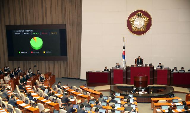 韩国会通过710亿补充预算案用于全民发放抗疫补助