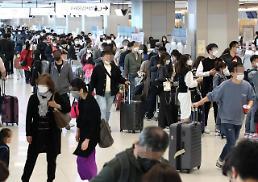 .韩黄金周推动旅行类应用程序使用量反弹.