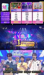 《人气歌谣》Apink再夺冠 NCT DREAM回归