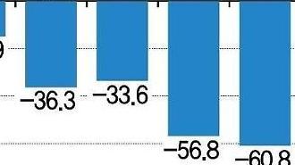 Xuất khẩu ô tô tháng 4 giảm 36%…