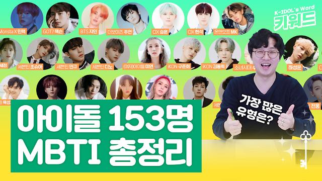 [아이돌 키워드] 아이돌 153명 MBTI 총정리…가장 많은 유형은 무엇일까?