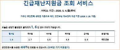 전국 283만가구에 1조3천억원 긴급재난지원금 현금지급 완료