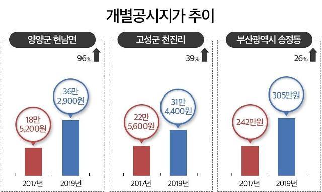 해양레저 성지 '양양' 땅값 2배 껑충…시화MTV도 들썩