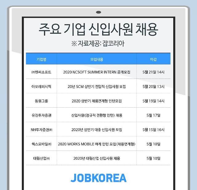 엔씨소프트, NH투자증권, 동원그룹 등 신입사원 채용