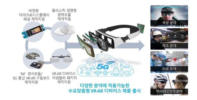 구미시, 국내 최초 VR·AR 디바이스 개발 지원에 나선다.