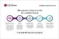 "LG化学の辛學喆副会長、14年ぶりにニュービジョン発表…""化学を超える革新を成し遂げる"""