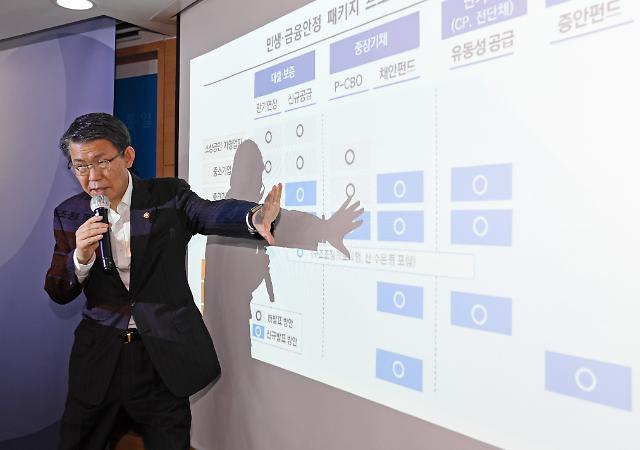 중소형 캐피탈사 채안펀드 혜택 그림의 떡
