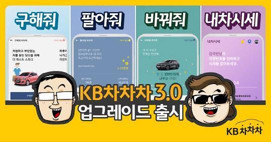 """""""AI가 중고차 가격 책정""""…KB캐피탈, KB차차차 3.0 인기"""
