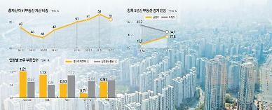 [富테크] 한국 부자들, 부동산 줄이고 외화자산 늘렸다
