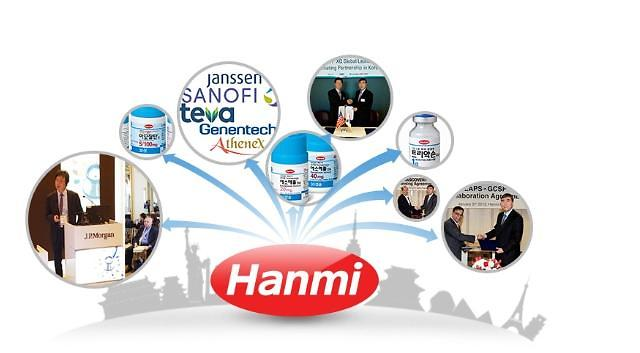French partner Sanofi decides to returns rights related to Hanmis diabetes drug candidate