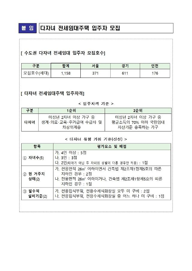 LH, 수도권 다자녀 전세임대 입주자 온라인으로 모집