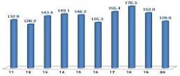 .韩国4月ICT出口同比减15.3%.