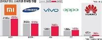 サムスン電子、インドでスマートフォンの自宅配送サービスの開始へ…デジタル強化