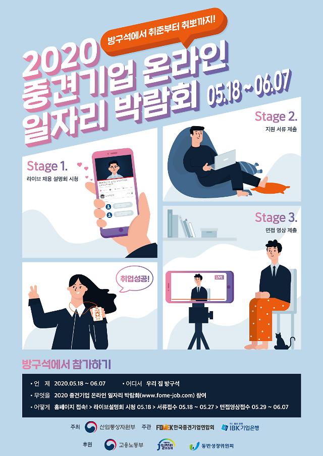 중견기업 일자리박람회, 국내 최초 언택트 300여명 채용