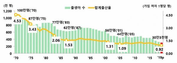 "[Post Corona, First Korea!]④ 재택근무=노는 것? ""고용·출산 두 마리 잡는 지름길"""