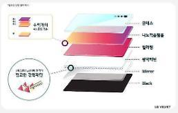 LGベルベット、角度によって変わる色の秘密…光学パターン・ナノ積層技術