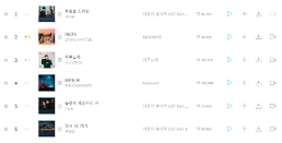 .​​Melon to stop real-time song chart service for wider range of music.