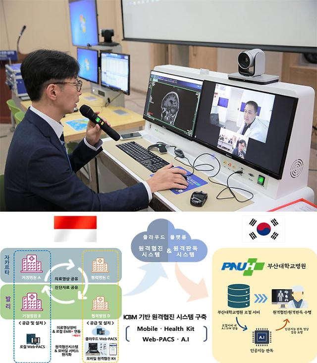 National hospital in Busan to establish remote cooperative medical system in Indonesia