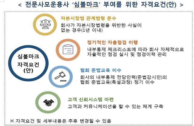 """""""회원사 중심 서비스 지원""""··· 금투협, 전문사모운용사 멤버십 강화 방안 추진"""