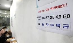 .首尔市223万户家庭申请灾害紧急生活费 达预期1.5倍.