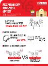 """학부모 42% """"최소 열흘 신규확진자 없어야 안심 등교시켜"""""""