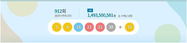 912회 로또 1등 번호는 5, 8, 18, 21, 22, 38