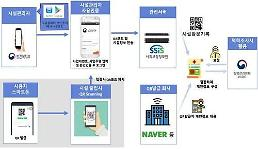 .  QR code electronic registration adopted in S. Korea to trace dance club visitors.