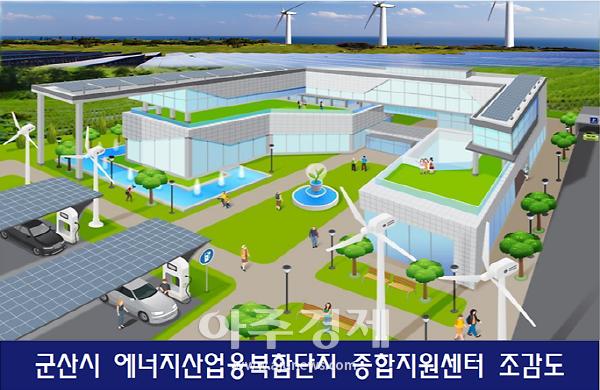 군산시, 재생에너지 연구&실증 클러스터 조성 박차