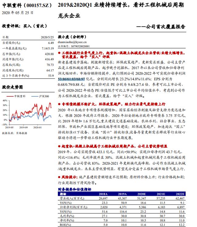 [중국 마이종목] 건설경기 호황 속 중롄중커 실적 상승 전망