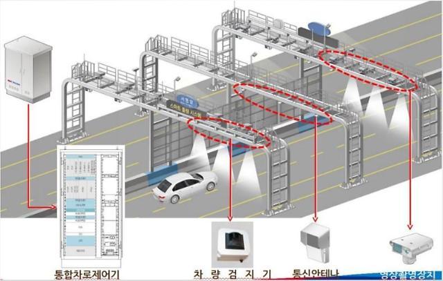 아이엘커누스, 차량 감지센서 기반 지능형 교통시스템 특허 출원