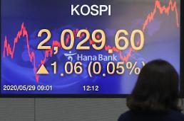 コスピ、個人の「買い」に上昇して取引終了・・・2030ポイント目前