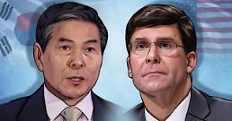 .消息:韩美军方就下半年联演方式产生分歧.