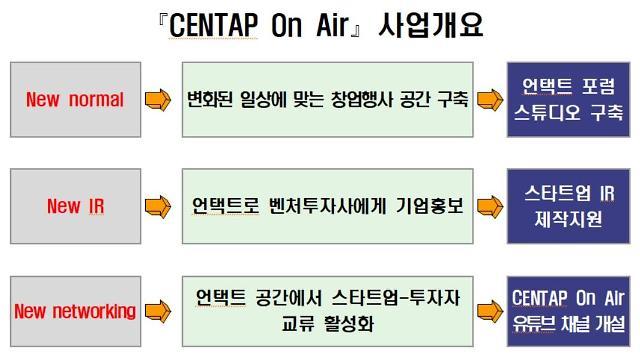 부산시, 비대면 방식의 벤처투자 플랫폼 CENTAP On Air 본격 가동