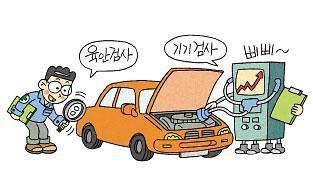 한국교통안전공단 인천본부,버스, 택시, 화물 등 사업용 차량에 대해 교통안전 관리현황 집중점검