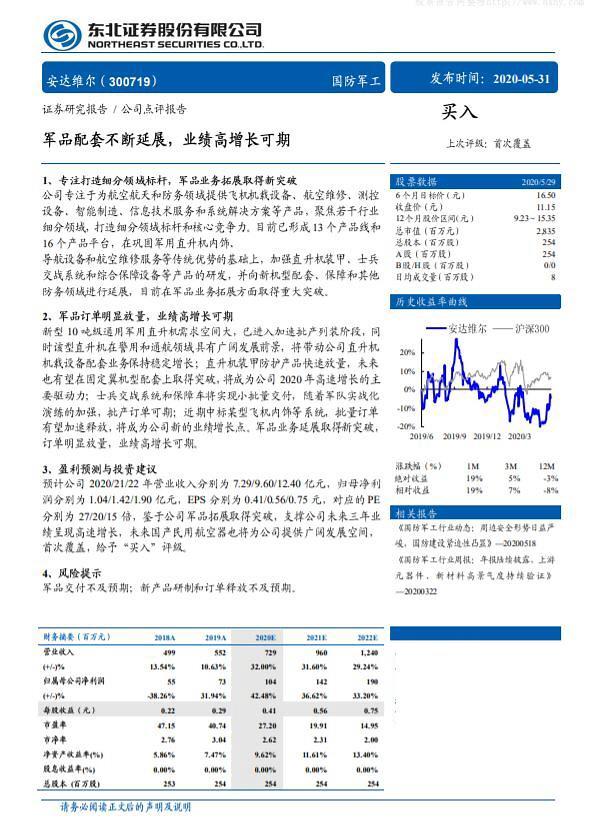 [중국 마이종목]中방산업체 안다웨이얼 고속성장 기대