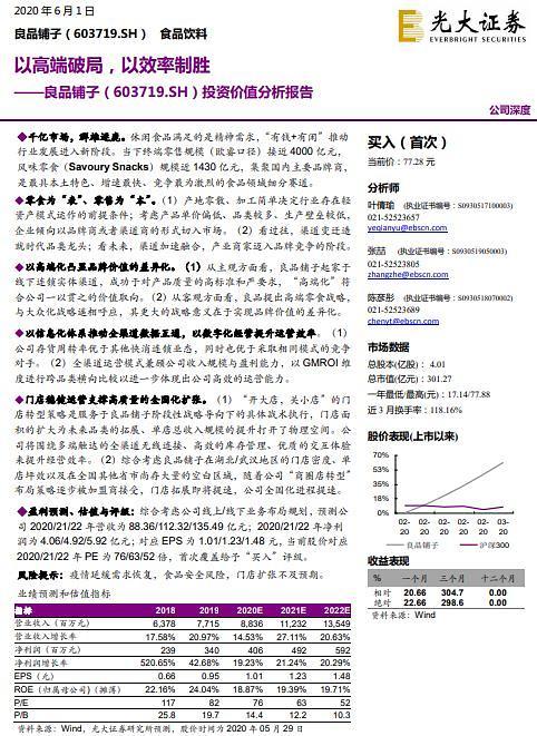[중국 마이종목]17조 시장 등에 업은 간식기업 '량핀푸쯔'